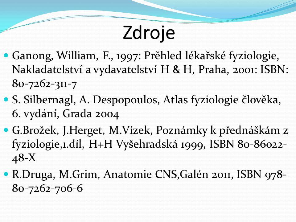 Zdroje Ganong, William, F., 1997: Prěhled lékařské fyziologie, Nakladatelství a vydavatelství H & H, Praha, 2001: ISBN: 80-7262-311-7 S. Silbernagl, A