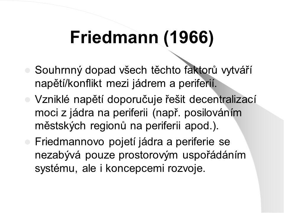 Friedmann (1966) Souhrnný dopad všech těchto faktorů vytváří napětí/konflikt mezi jádrem a periferií. Vzniklé napětí doporučuje řešit decentralizací m