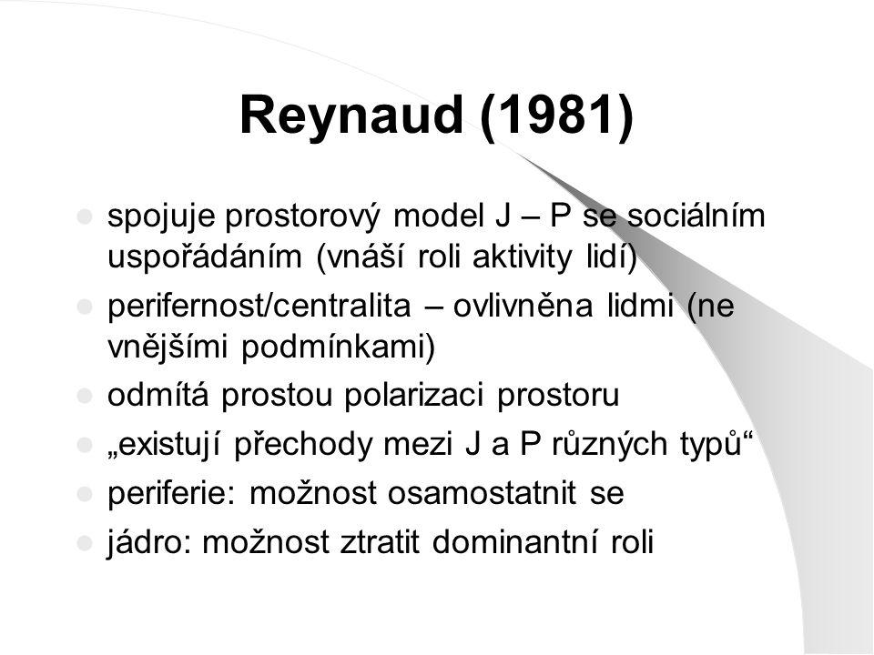 Reynaud (1981) spojuje prostorový model J – P se sociálním uspořádáním (vnáší roli aktivity lidí) perifernost/centralita – ovlivněna lidmi (ne vnějším