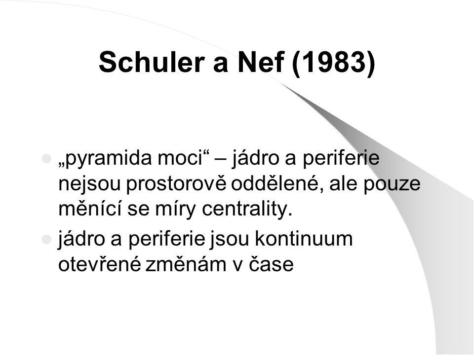 """Schuler a Nef (1983) """"pyramida moci"""" – jádro a periferie nejsou prostorově oddělené, ale pouze měnící se míry centrality. jádro a periferie jsou konti"""