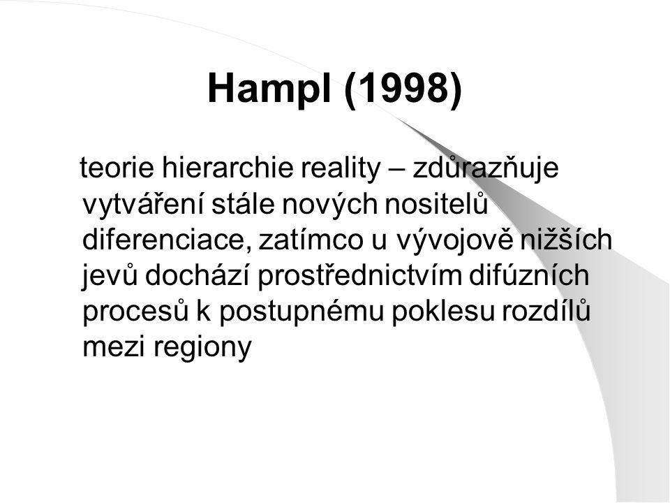 Hampl (1998) teorie hierarchie reality – zdůrazňuje vytváření stále nových nositelů diferenciace, zatímco u vývojově nižších jevů dochází prostřednict