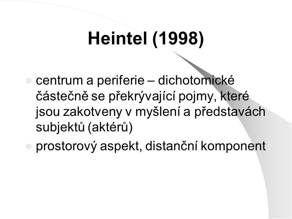 Heintel (1998) centrum a periferie – dichotomické částečně se překrývající pojmy, které jsou zakotveny v myšlení a představách subjektů (aktérů) prost