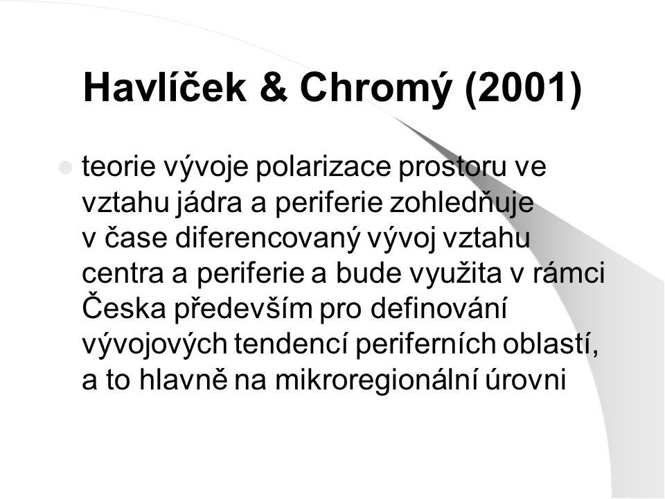 Havlíček & Chromý (2001) teorie vývoje polarizace prostoru ve vztahu jádra a periferie zohledňuje v čase diferencovaný vývoj vztahu centra a periferie