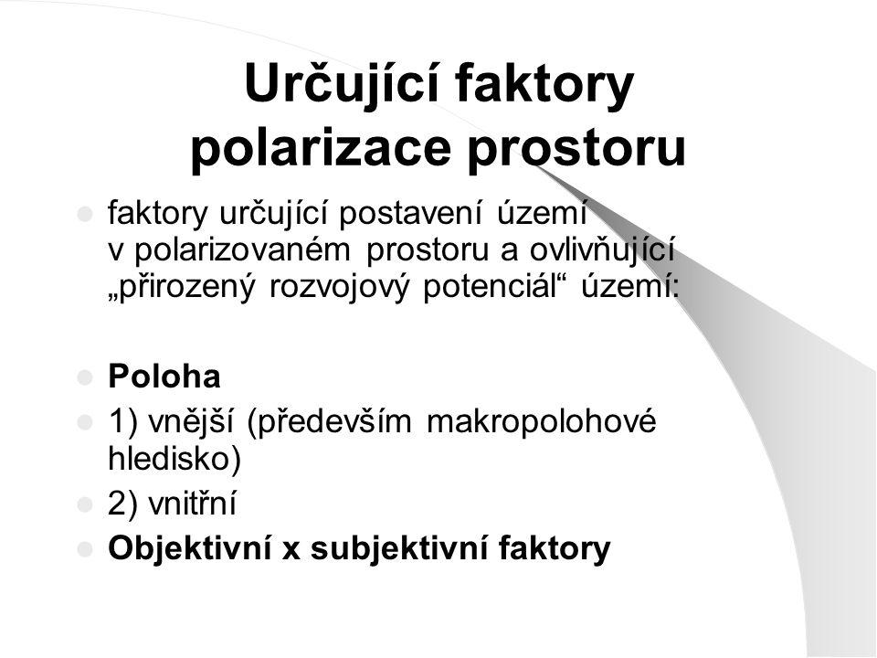 """Určující faktory polarizace prostoru faktory určující postavení území v polarizovaném prostoru a ovlivňující """"přirozený rozvojový potenciál"""" území: Po"""