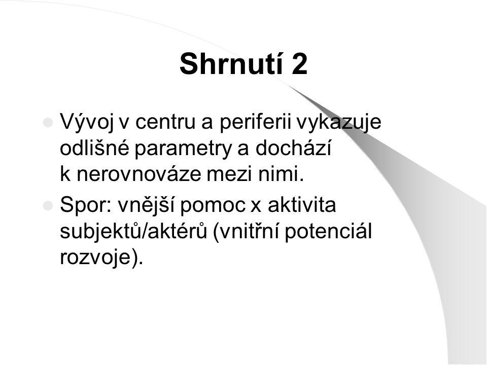 Shrnutí 2 Vývoj v centru a periferii vykazuje odlišné parametry a dochází k nerovnováze mezi nimi. Spor: vnější pomoc x aktivita subjektů/aktérů (vnit