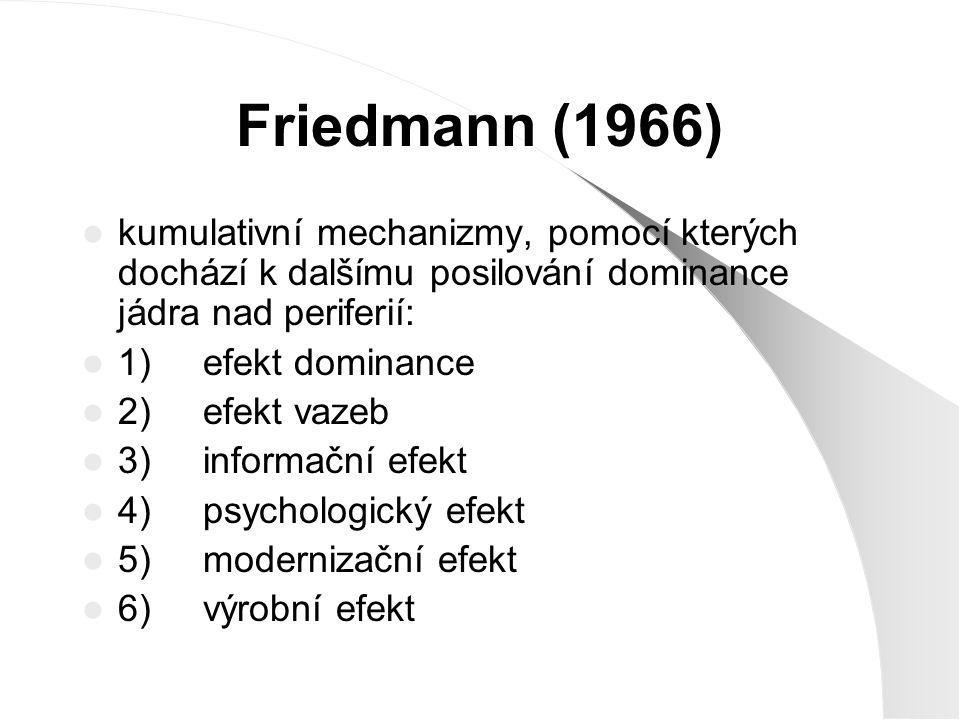 Friedmann (1966) kumulativní mechanizmy, pomocí kterých dochází k dalšímu posilování dominance jádra nad periferií: 1) efekt dominance 2) efekt vazeb