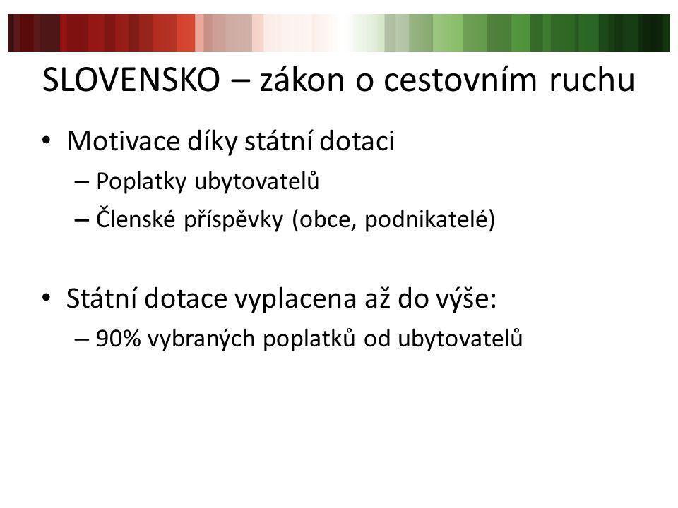 SLOVENSKO – zákon o cestovním ruchu Motivace díky státní dotaci – Poplatky ubytovatelů – Členské příspěvky (obce, podnikatelé) Státní dotace vyplacena
