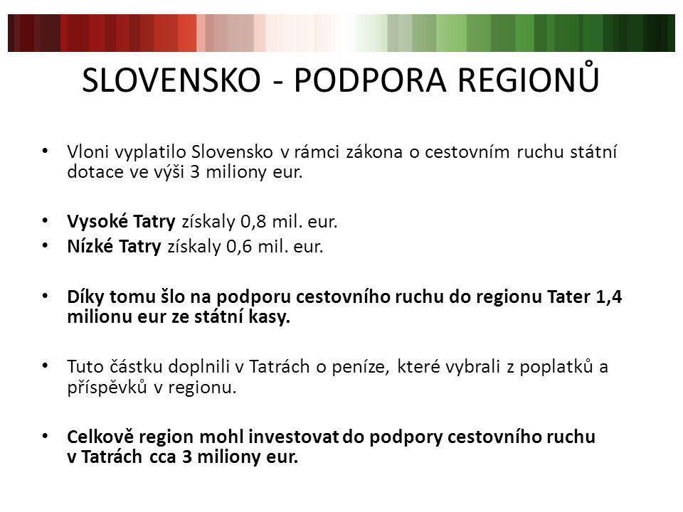 SLOVENSKO - PODPORA REGIONŮ Vloni vyplatilo Slovensko v rámci zákona o cestovním ruchu státní dotace ve výši 3 miliony eur. Vysoké Tatry získaly 0,8 m