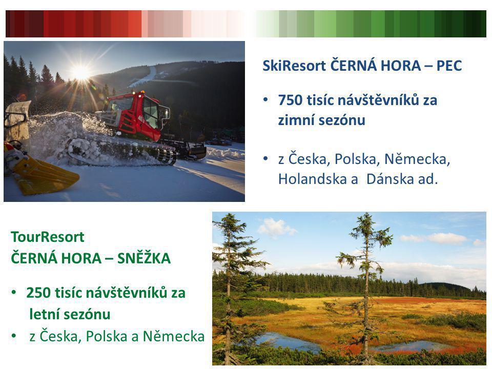 TourResort ČERNÁ HORA – SNĚŽKA 250 tisíc návštěvníků za letní sezónu z Česka, Polska a Německa SkiResort ČERNÁ HORA – PEC 750 tisíc návštěvníků za zim