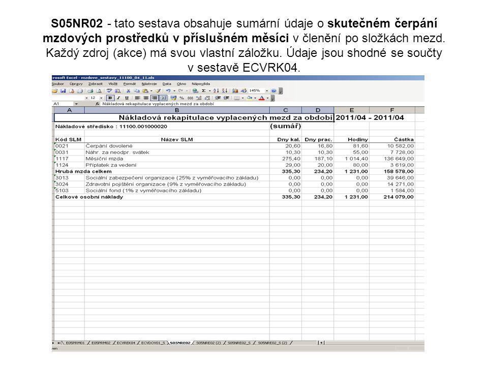 S05NR02 - tato sestava obsahuje sumární údaje o skutečném čerpání mzdových prostředků v příslušném měsíci v členění po složkách mezd.