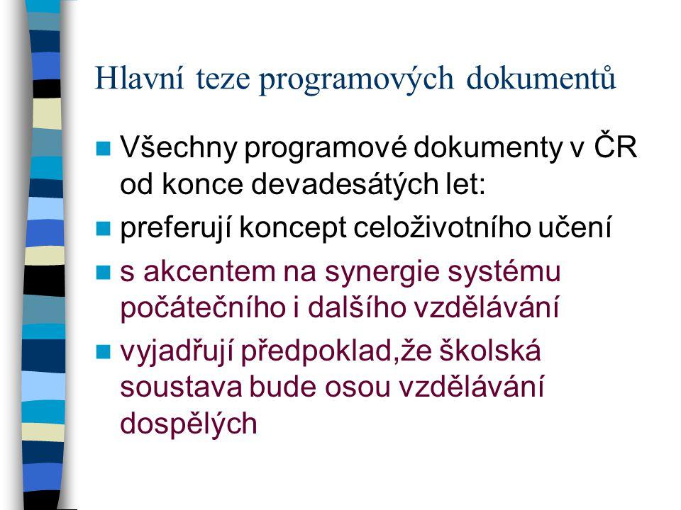 Hlavní teze programových dokumentů Všechny programové dokumenty v ČR od konce devadesátých let: preferují koncept celoživotního učení s akcentem na synergie systému počátečního i dalšího vzdělávání vyjadřují předpoklad,že školská soustava bude osou vzdělávání dospělých