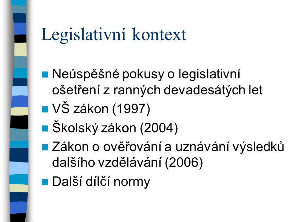 Legislativní kontext Neúspěšné pokusy o legislativní ošetření z ranných devadesátých let VŠ zákon (1997) Školský zákon (2004) Zákon o ověřování a uznávání výsledků dalšího vzdělávání (2006) Další dílčí normy