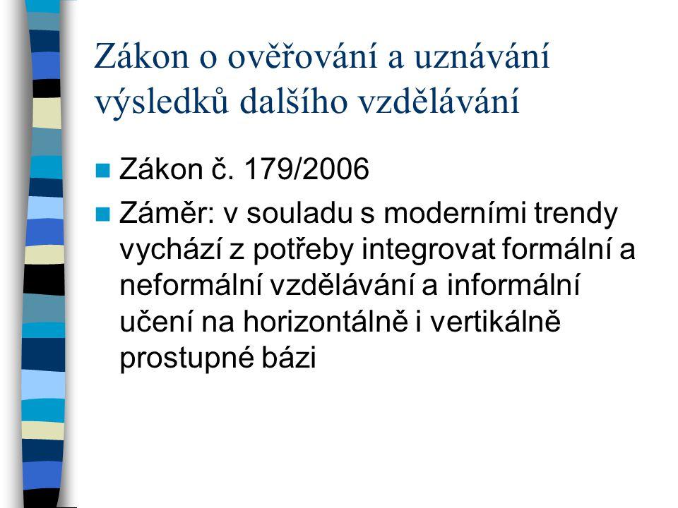 Zákon o ověřování a uznávání výsledků dalšího vzdělávání Zákon č.