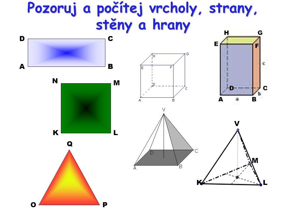 Svá pozorování zapiš do tabulek Geometrické obrazce Grometrická tělesa obrazecvrcholy strany obdélník čtverec trojúhelník Těleso vrcholy stěny hrany krychle kvádr trojboký jehlan čtyřboký jehlan Všimni si, co mají obrazce a tělesa společného a v čem se liší.