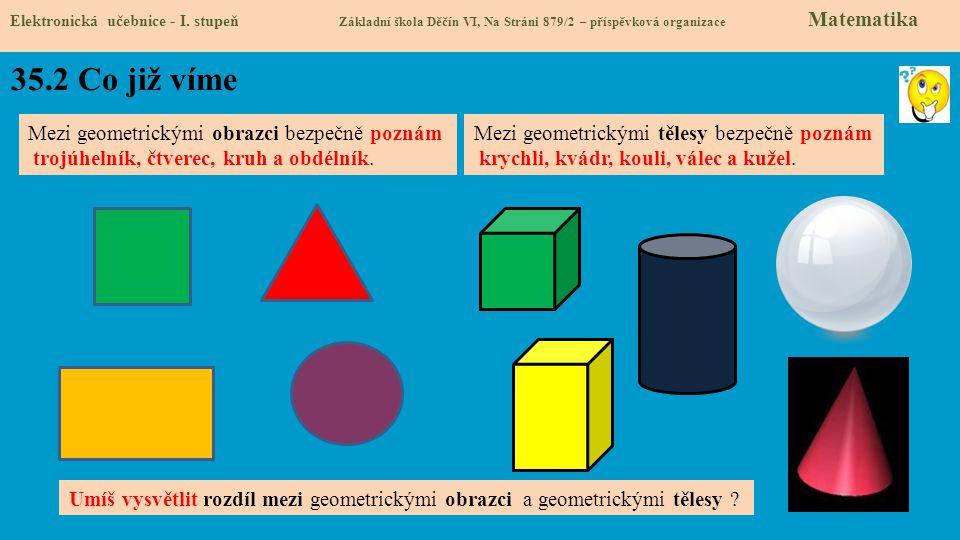 35.3 Jaké si řekneme nové termíny a názvy. Elektronická učebnice - I.