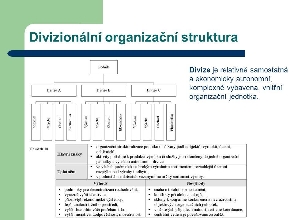 Divizionální organizační struktura Divize je relativně samostatná a ekonomicky autonomní, komplexně vybavená, vnitřní organizační jednotka. Obrázek 10