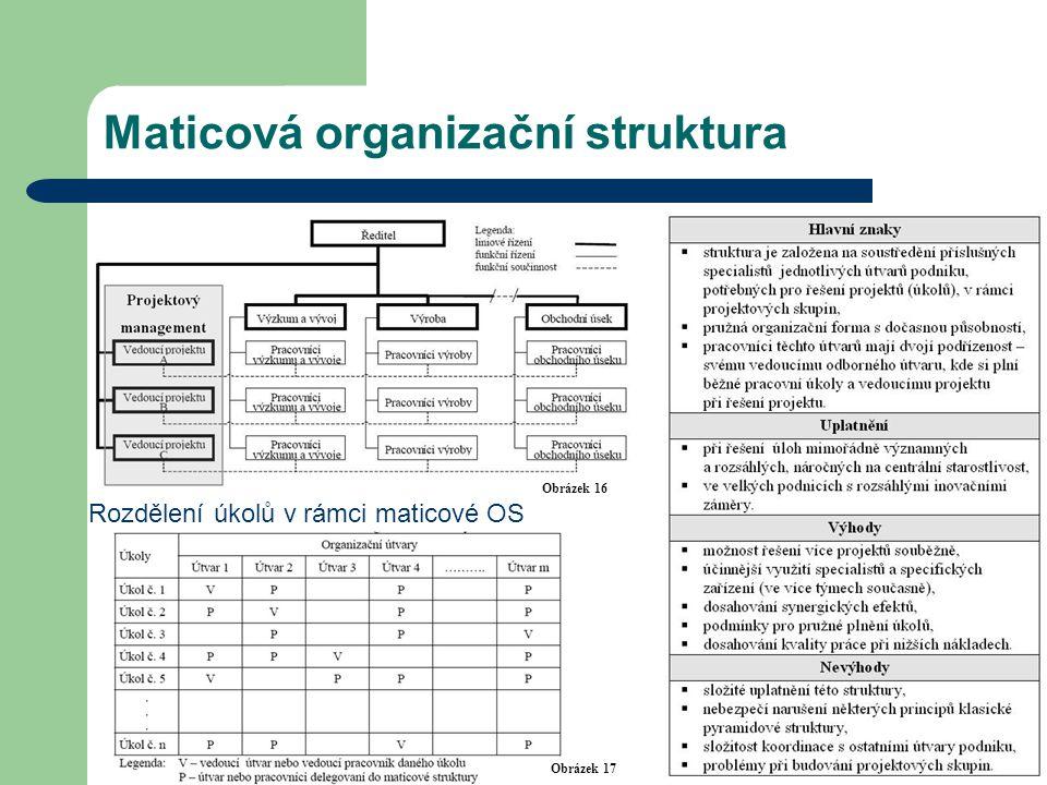 Maticová organizační struktura Obrázek 16 Obrázek 17 Rozdělení úkolů v rámci maticové OS