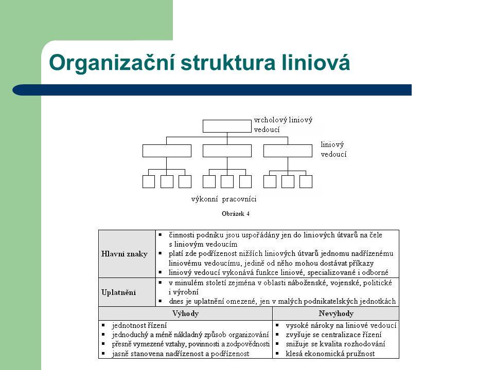 Organizační struktura liniová Obrázek 4