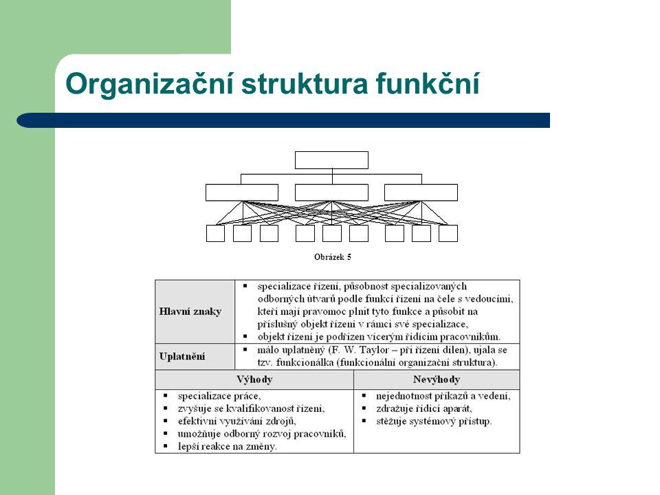 Organizační struktura funkční Obrázek 5