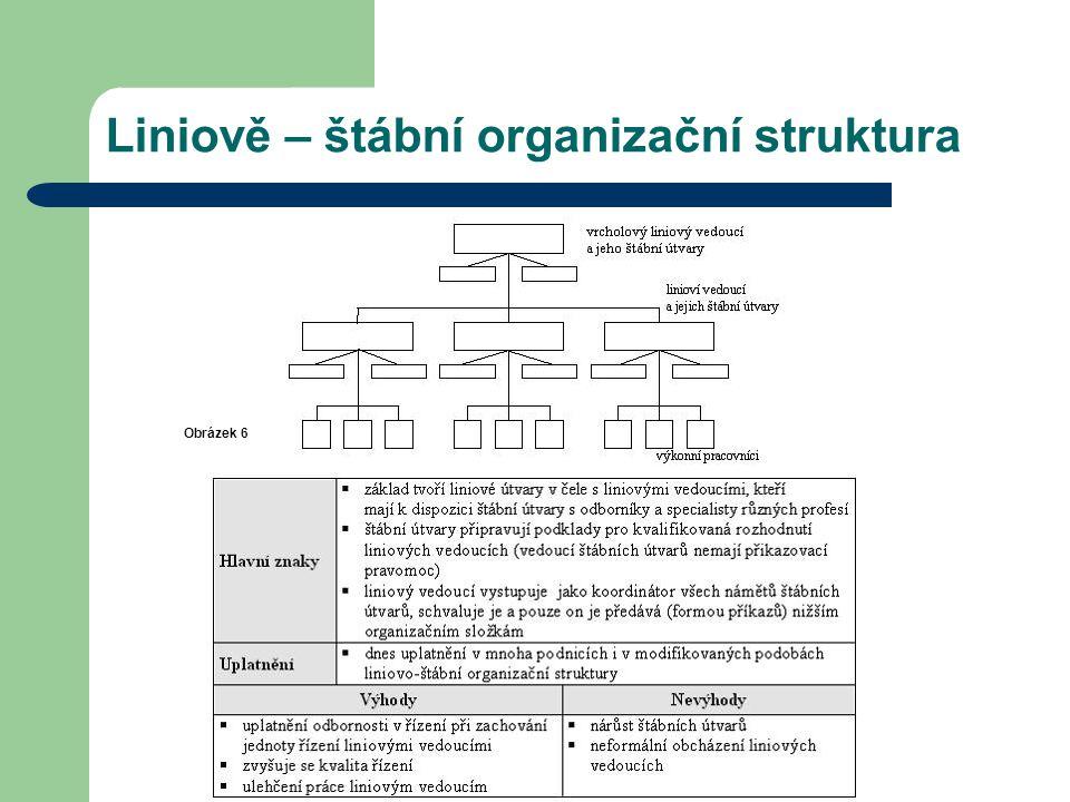 Liniově – štábní organizační struktura Obrázek 6