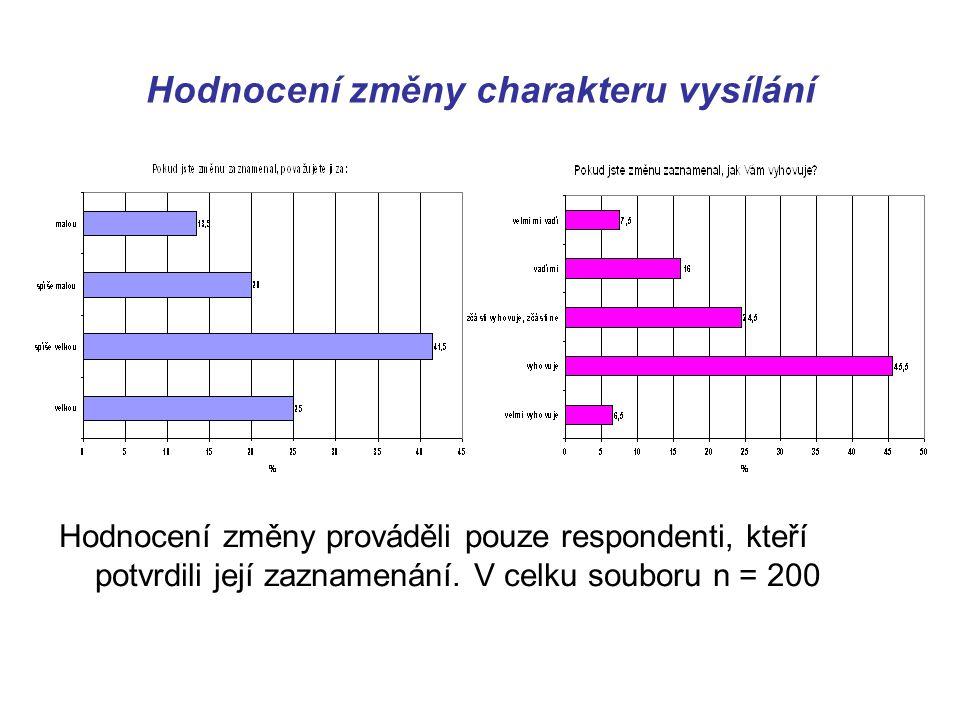 Hodnocení změny charakteru vysílání Hodnocení změny prováděli pouze respondenti, kteří potvrdili její zaznamenání.