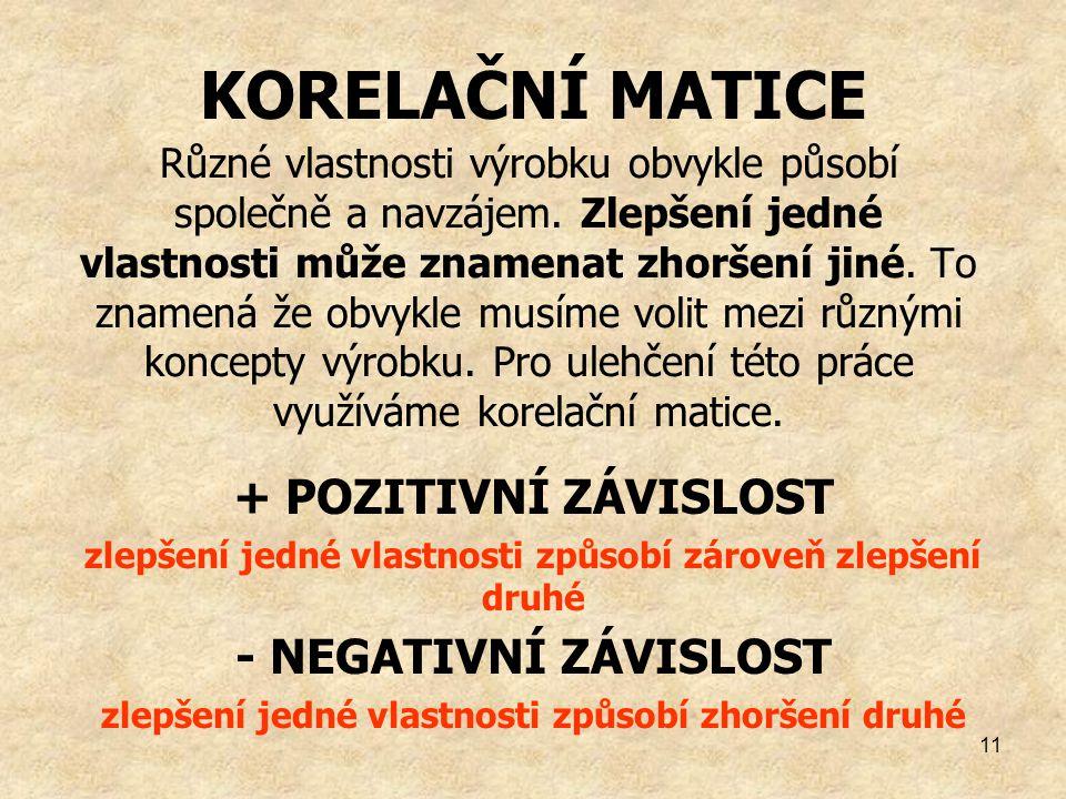 11 KORELAČNÍ MATICE Různé vlastnosti výrobku obvykle působí společně a navzájem.