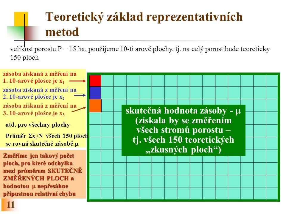 11 Teoretický základ reprezentativních metod velikost porostu P = 15 ha, použijeme 10-ti arové plochy, tj.