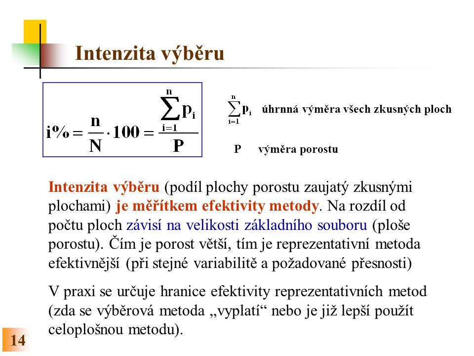 14 Intenzita výběru úhrnná výměra všech zkusných ploch P výměra porostu Intenzita výběru (podíl plochy porostu zaujatý zkusnými plochami) je měřítkem efektivity metody.