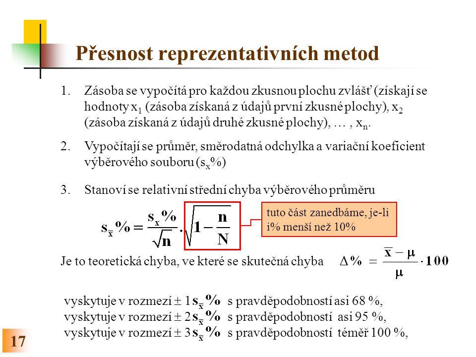 17 Přesnost reprezentativních metod 1.Zásoba se vypočítá pro každou zkusnou plochu zvlášť (získají se hodnoty x 1 (zásoba získaná z údajů první zkusné plochy), x 2 (zásoba získaná z údajů druhé zkusné plochy), …, x n.