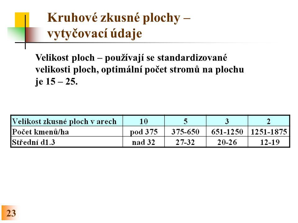 23 Kruhové zkusné plochy – vytyčovací údaje Velikost ploch – používají se standardizované velikosti ploch, optimální počet stromů na plochu je 15 – 25.