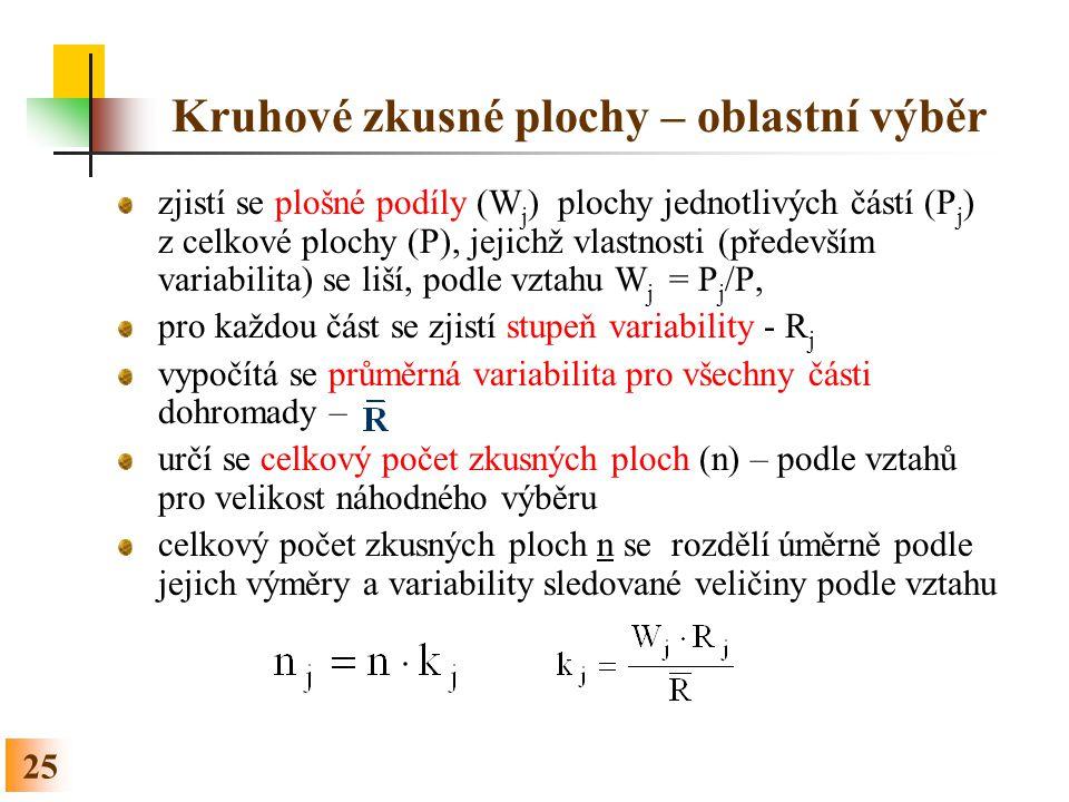 25 Kruhové zkusné plochy – oblastní výběr zjistí se plošné podíly (W j ) plochy jednotlivých částí (P j ) z celkové plochy (P), jejichž vlastnosti (především variabilita) se liší, podle vztahu W j = P j /P, pro každou část se zjistí stupeň variability - R j vypočítá se průměrná variabilita pro všechny části dohromady – určí se celkový počet zkusných ploch (n) – podle vztahů pro velikost náhodného výběru celkový počet zkusných ploch n se rozdělí úměrně podle jejich výměry a variability sledované veličiny podle vztahu