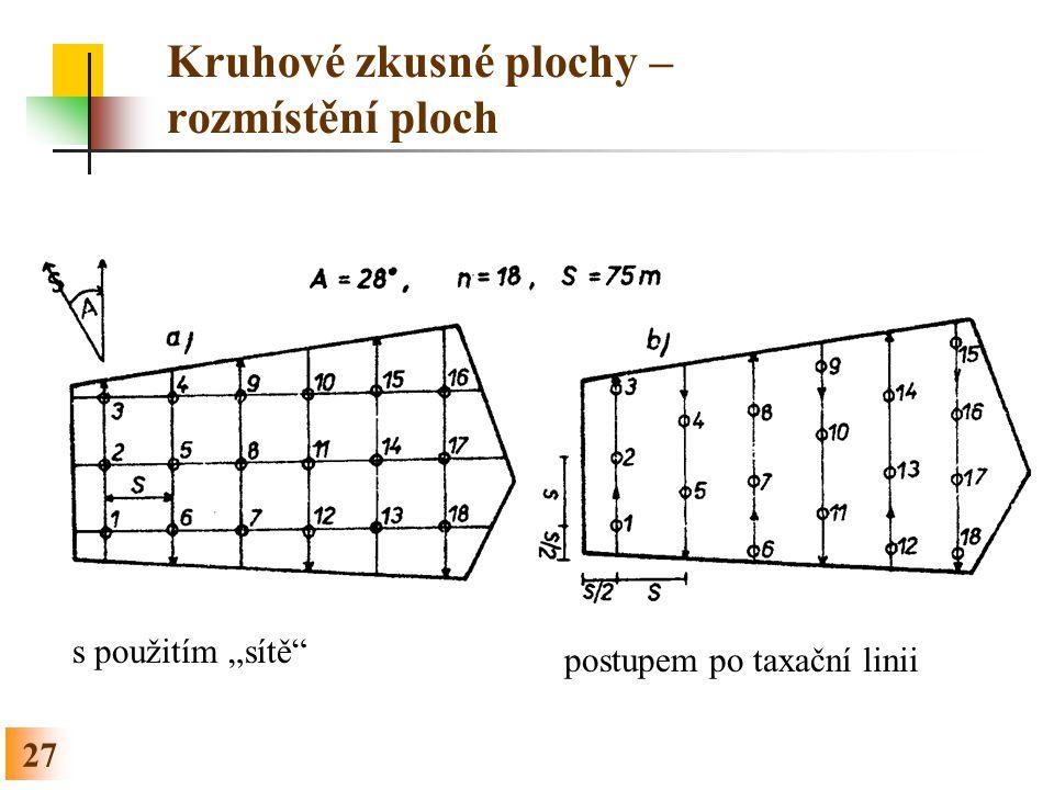"""27 Kruhové zkusné plochy – rozmístění ploch s použitím """"sítě postupem po taxační linii"""