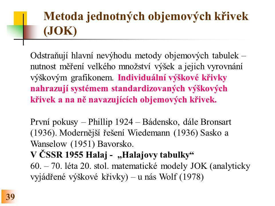 39 Metoda jednotných objemových křivek (JOK) Odstraňují hlavní nevýhodu metody objemových tabulek – nutnost měření velkého množství výšek a jejich vyrovnání výškovým grafikonem.