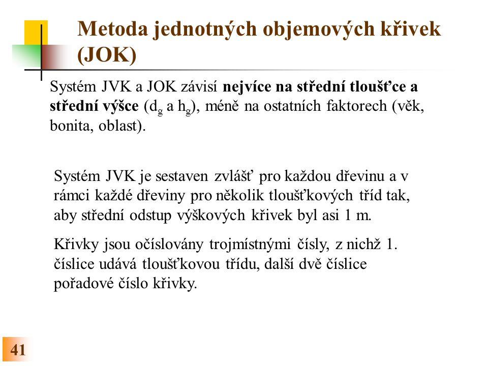41 Metoda jednotných objemových křivek (JOK) Systém JVK a JOK závisí nejvíce na střední tloušťce a střední výšce (d g a h g ), méně na ostatních faktorech (věk, bonita, oblast).