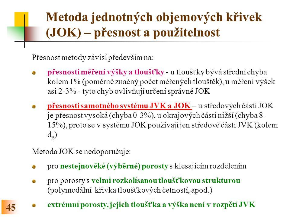 45 Metoda jednotných objemových křivek (JOK) – přesnost a použitelnost Přesnost metody závisí především na: přesnosti měření výšky a tloušťky - u tloušťky bývá střední chyba kolem 1% (poměrně značný počet měřených tlouštěk), u měření výšek asi 2-3% - tyto chyb ovlivňují určení správné JOK přesnosti samotného systému JVK a JOK přesnosti samotného systému JVK a JOK – u středových částí JOK je přesnost vysoká (chyba 0-3%), u okrajových částí nižší (chyba 8- 15%), proto se v systému JOK používají jen středové části JVK (kolem d g ) Metoda JOK se nedoporučuje: pro nestejnověké (výběrné) porosty s klesajícím rozdělením pro porosty s velmi rozkolísanou tloušťkovou strukturou (polymodální křivka tloušťkových četností, apod.) extrémní porosty, jejich tloušťka a výška není v rozpětí JVK