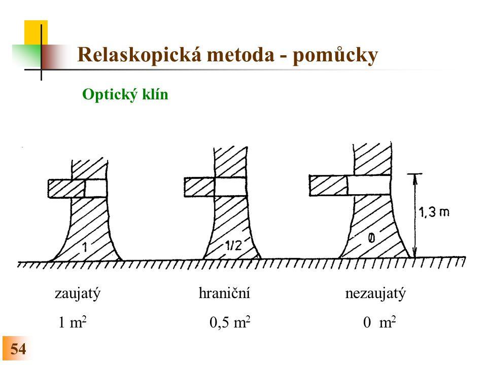 54 Relaskopická metoda - pomůcky Optický klín zaujatý hraniční nezaujatý 1 m 2 0,5 m 2 0 m 2