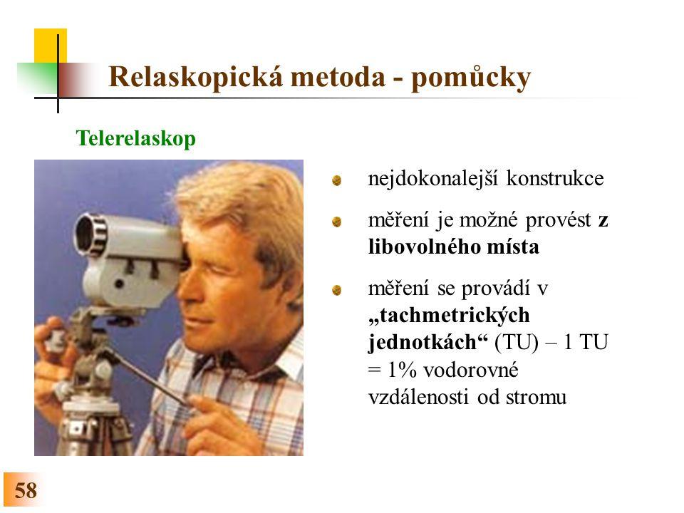 """58 Relaskopická metoda - pomůcky Telerelaskop nejdokonalejší konstrukce měření je možné provést z libovolného místa měření se provádí v """"tachmetrických jednotkách (TU) – 1 TU = 1% vodorovné vzdálenosti od stromu"""