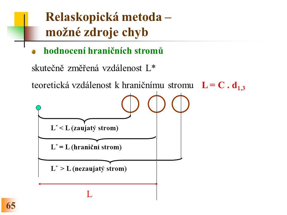 65 Relaskopická metoda – možné zdroje chyb hodnocení hraničních stromů skutečně změřená vzdálenost L* teoretická vzdálenost k hraničnímu stromu L = C.