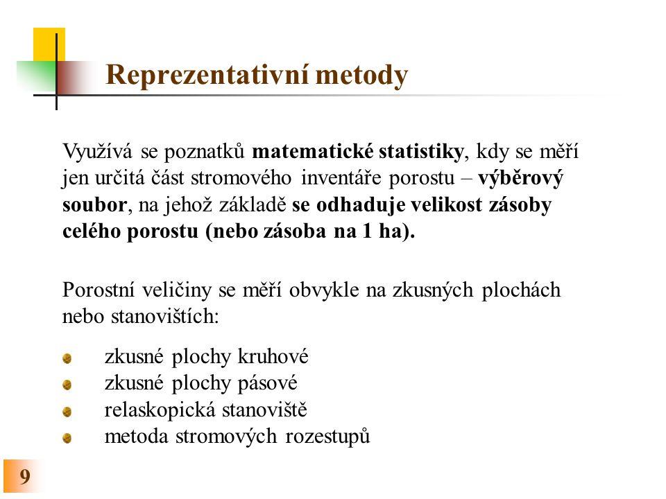 70 Další metody určování zásoby – Prodanova metoda (SEBAST) ze stanoviště se měří vzdálenost k 6.