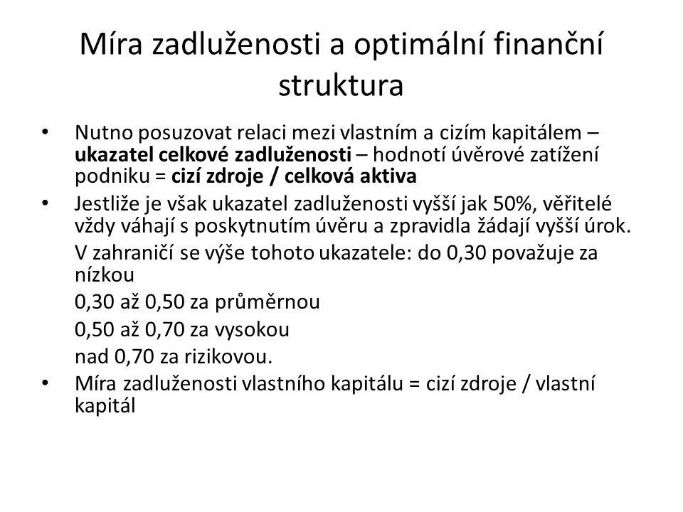 Míra zadluženosti a optimální finanční struktura Nutno posuzovat relaci mezi vlastním a cizím kapitálem – ukazatel celkové zadluženosti – hodnotí úvěr