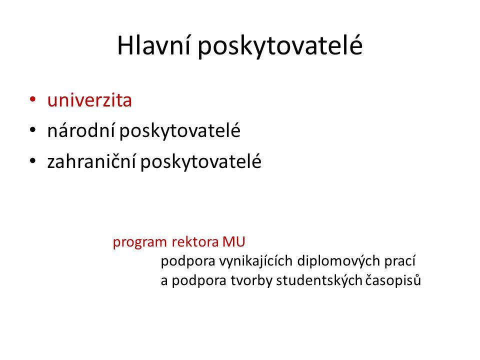 Hlavní poskytovatelé univerzita národní poskytovatelé zahraniční poskytovatelé program rektora MU podpora vynikajících diplomových prací a podpora tvo