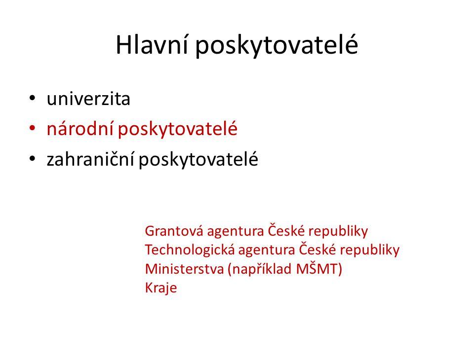 Hlavní poskytovatelé univerzita národní poskytovatelé zahraniční poskytovatelé Grantová agentura České republiky Technologická agentura České republik