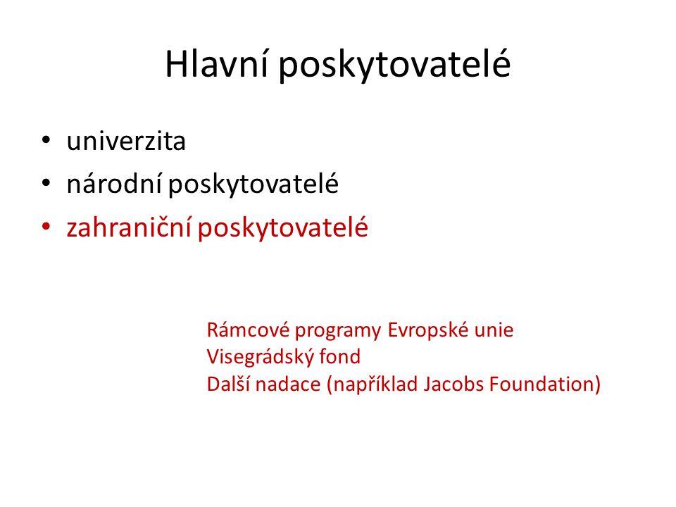 Hlavní poskytovatelé univerzita národní poskytovatelé zahraniční poskytovatelé Rámcové programy Evropské unie Visegrádský fond Další nadace (například
