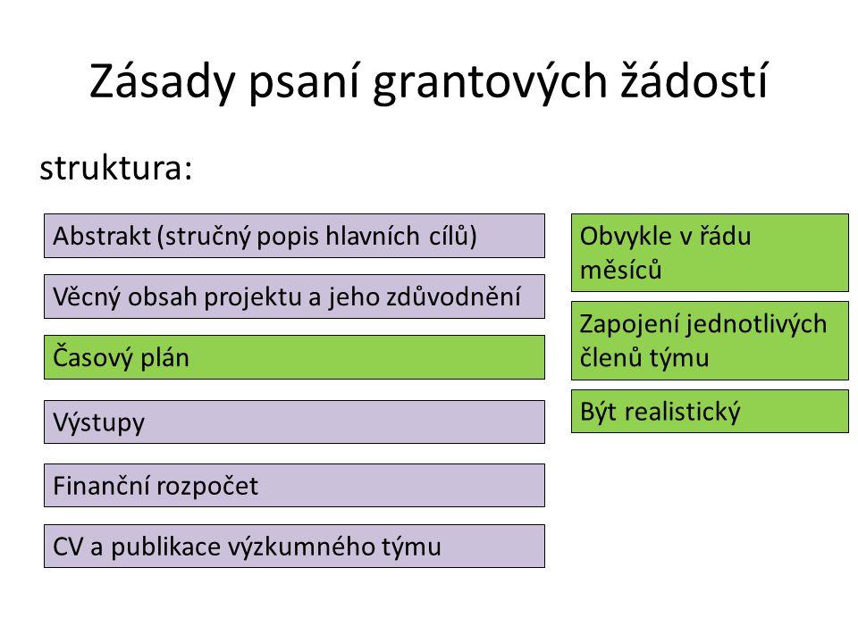 Zásady psaní grantových žádostí struktura: Abstrakt (stručný popis hlavních cílů) Věcný obsah projektu a jeho zdůvodnění Časový plán Výstupy Finanční