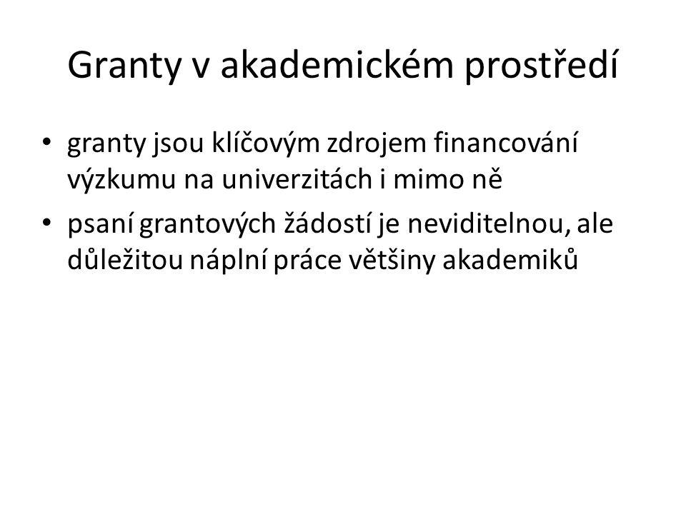 Granty v akademickém prostředí Vypsána výzva s termínem podávání žádostí Podání žádosti Posouzení formálních parametrů Posouzení obsahu žádosti (obvykle několik oponentů) Rozhodnutí o přidělení grantu Průběh projektu (u delších projektů obvykle nutné pravidelně předkládat průběžné zprávy a dílčí výstupy) Předložení závěrečné zprávy a výstupů projektu poskytovateli Oponentní řízení Obdržení celkového hodnocení