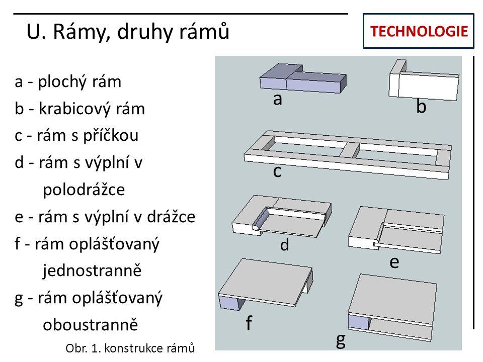 TECHNOLOGIE U. Rámy, druhy rámů a - plochý rám b - krabicový rám c - rám s příčkou d - rám s výplní v polodrážce e - rám s výplní v drážce f - rám opl
