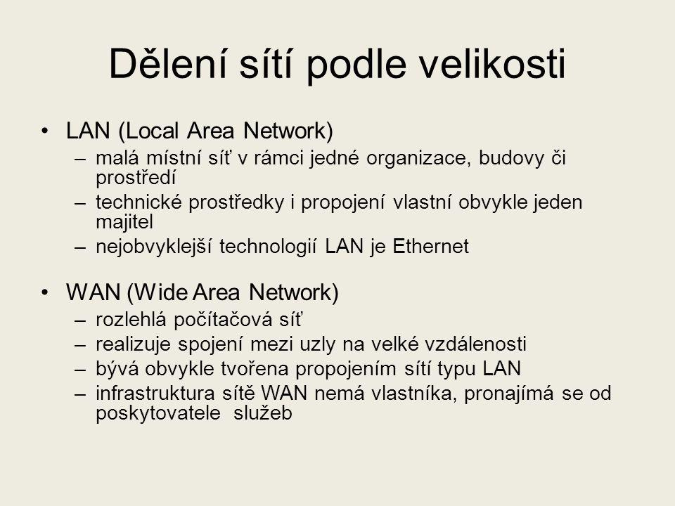 Dělení sítí podle velikosti LAN (Local Area Network) –malá místní síť v rámci jedné organizace, budovy či prostředí –technické prostředky i propojení