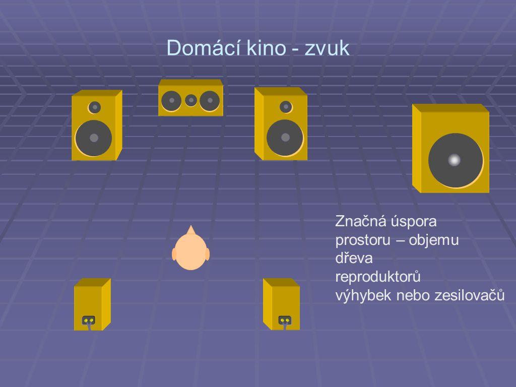 Domácí kino - zvuk Značná úspora prostoru – objemu dřeva reproduktorů výhybek nebo zesilovačů