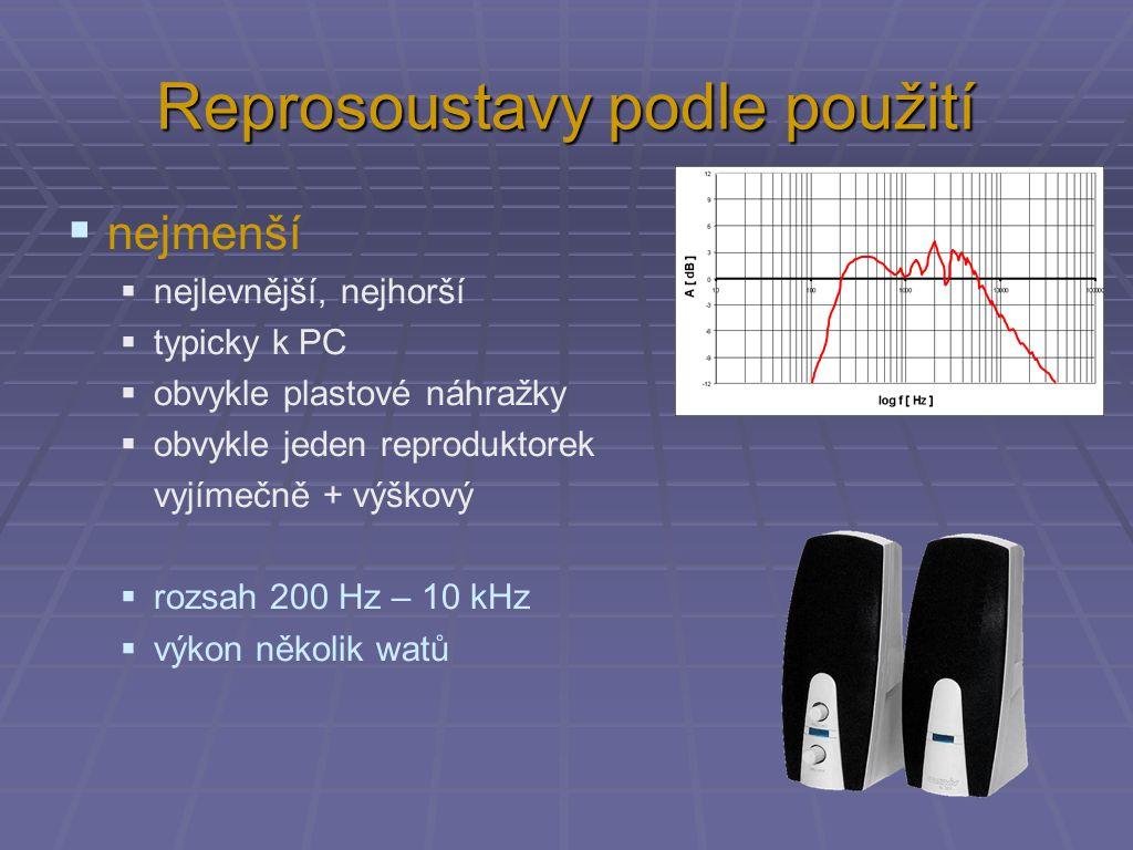 Reprosoustavy podle použití  nejmenší  nejlevnější, nejhorší  typicky k PC  obvykle plastové náhražky  obvykle jeden reproduktorek vyjímečně + výškový  rozsah 200 Hz – 10 kHz  výkon několik watů
