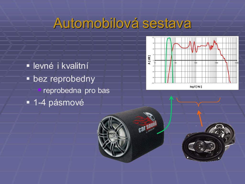 Automobilová sestava  levné i kvalitní  bez reprobedny  reprobedna pro bas  1-4 pásmové